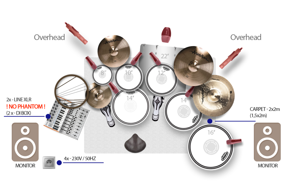 fajt-drumset